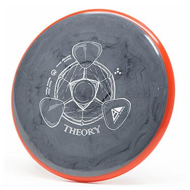 Neutron Theory