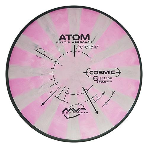Electron Atom Firm