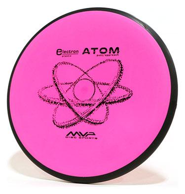 Electron Atom