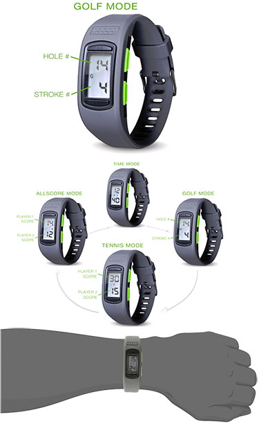 ScoreBand Golf - Play Watch
